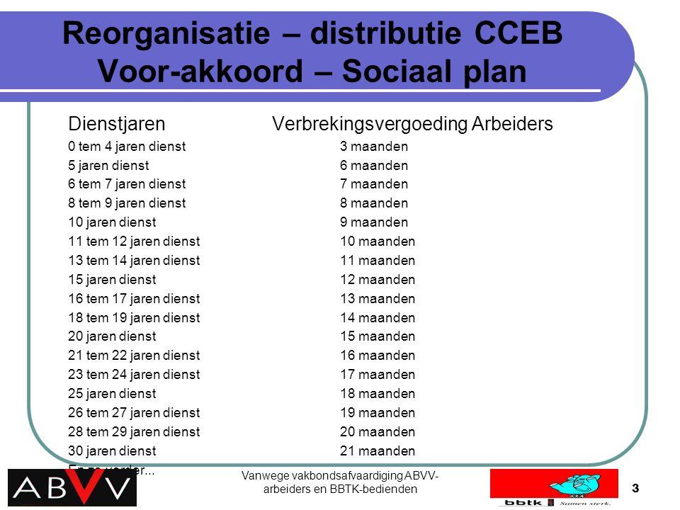 Vanwege vakbondsafvaardiging ABVV- arbeiders en BBTK-bedienden3 Reorganisatie – distributie CCEB Voor-akkoord – Sociaal plan Reorganisatie distributie