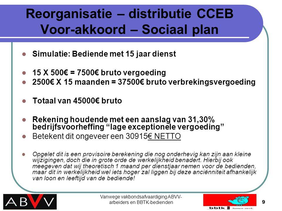 Vanwege vakbondsafvaardiging ABVV- arbeiders en BBTK-bedienden9 Reorganisatie – distributie CCEB Voor-akkoord – Sociaal plan Simulatie: Bediende met 1