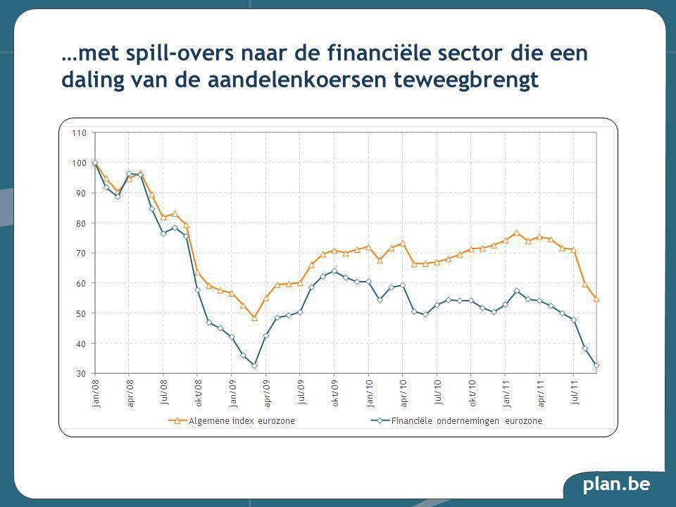 plan.be …met spill-overs naar de financiële sector die een daling van de aandelenkoersen teweegbrengt