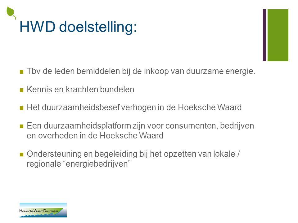HWD doelstelling: Tbv de leden bemiddelen bij de inkoop van duurzame energie. Kennis en krachten bundelen Het duurzaamheidsbesef verhogen in de Hoeksc
