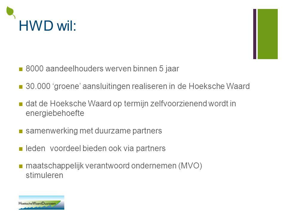 HWD wil: 8000 aandeelhouders werven binnen 5 jaar 30.000 'groene' aansluitingen realiseren in de Hoeksche Waard dat de Hoeksche Waard op termijn zelfvoorzienend wordt in energiebehoefte samenwerking met duurzame partners leden voordeel bieden ook via partners maatschappelijk verantwoord ondernemen (MVO) stimuleren
