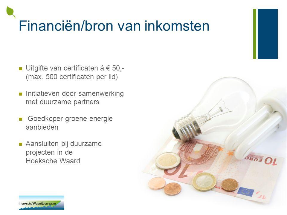 Financiën/bron van inkomsten Uitgifte van certificaten á € 50,- (max. 500 certificaten per lid) Initiatieven door samenwerking met duurzame partners G