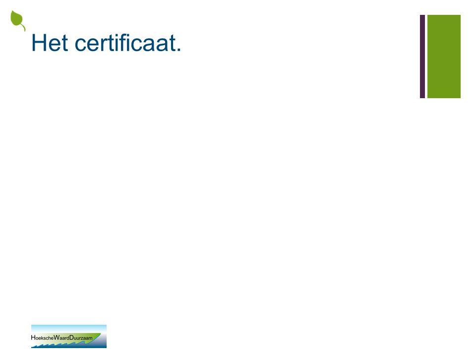 Het certificaat.