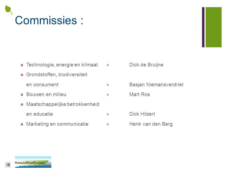 Commissies : Technologie, energie en klimaat» Dick de Bruijne Grondstoffen, biodiversiteit en consument»Basjan Niemansverdriet Bouwen en milieu»Mart R