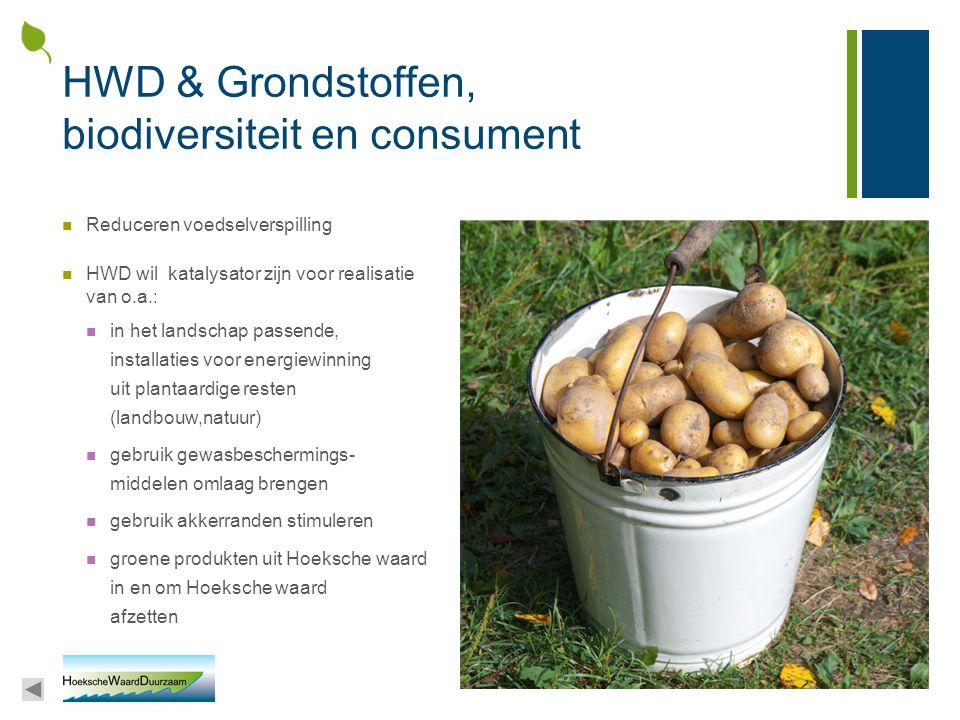 HWD & Grondstoffen, biodiversiteit en consument Reduceren voedselverspilling HWD wil katalysator zijn voor realisatie van o.a.: in het landschap passe
