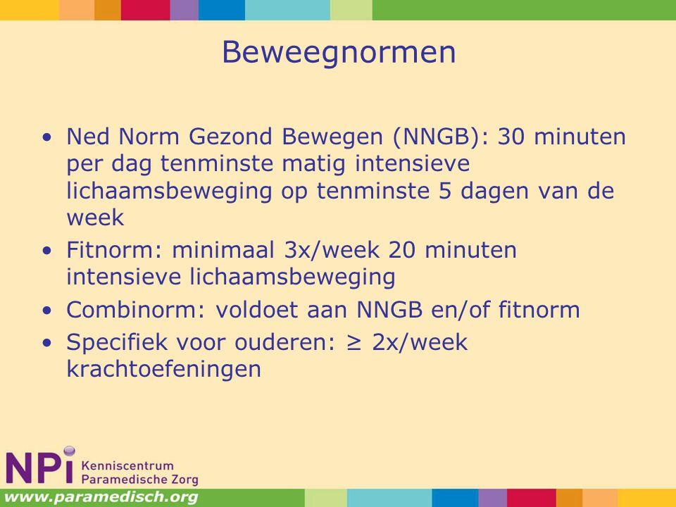 Beweegnormen Ned Norm Gezond Bewegen (NNGB): 30 minuten per dag tenminste matig intensieve lichaamsbeweging op tenminste 5 dagen van de week Fitnorm:
