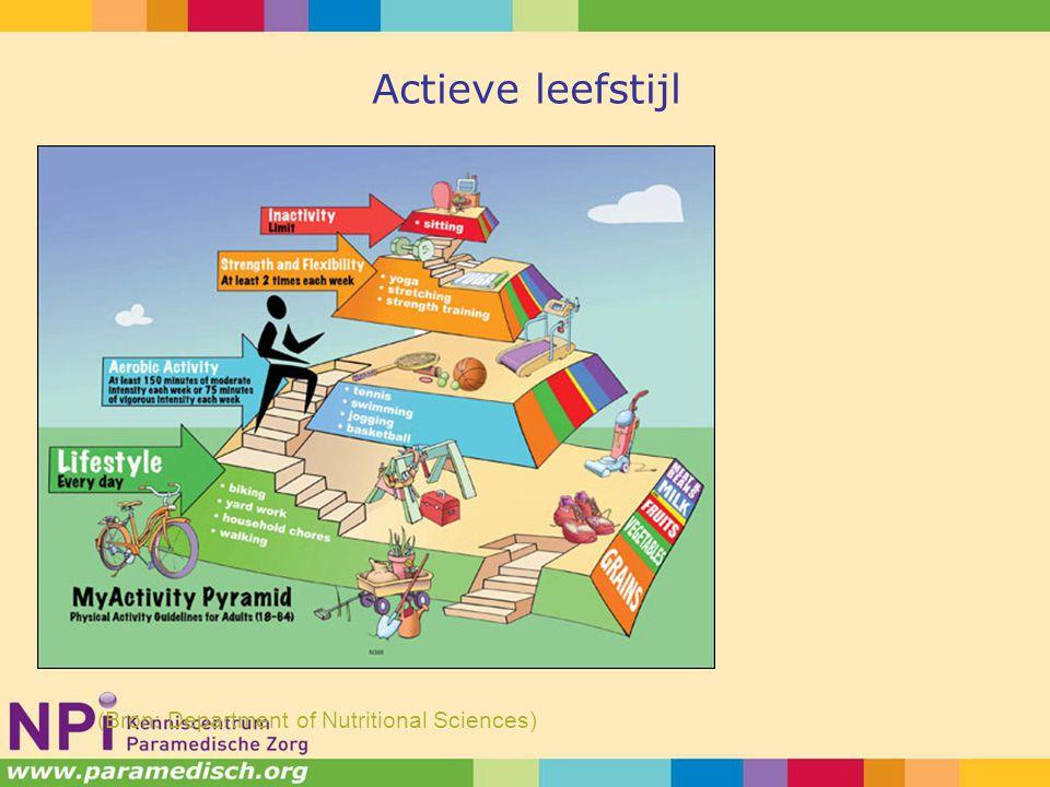 Actieve leefstijl (Bron: Department of Nutritional Sciences)