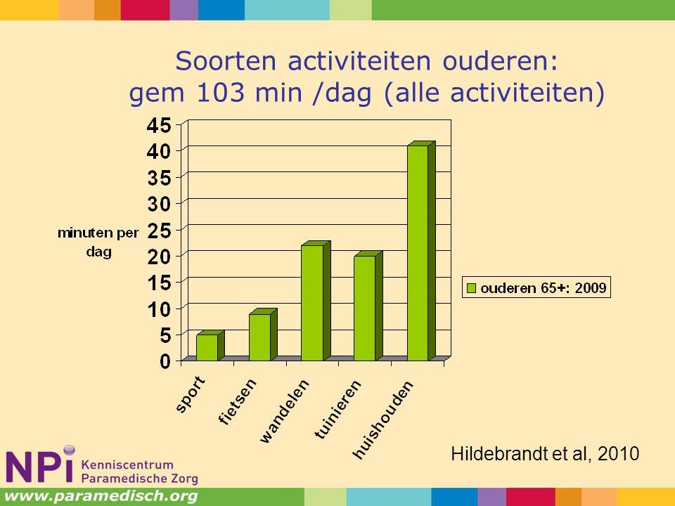 Soorten activiteiten ouderen: gem 103 min /dag (alle activiteiten) Hildebrandt et al, 2010