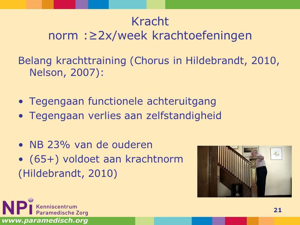 Kracht norm :≥2x/week krachtoefeningen Belang krachttraining (Chorus in Hildebrandt, 2010, Nelson, 2007): Tegengaan functionele achteruitgang Tegengaan verlies aan zelfstandigheid NB 23% van de ouderen (65+) voldoet aan krachtnorm (Hildebrandt, 2010) 21