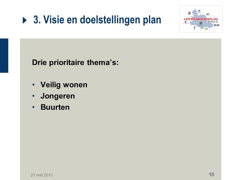 21 mei 2010 10 3. Visie en doelstellingen plan Drie prioritaire thema's: Veilig wonen Jongeren Buurten