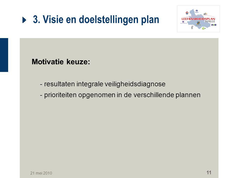 21 mei 2010 11 3. Visie en doelstellingen plan Motivatie keuze: - resultaten integrale veiligheidsdiagnose - prioriteiten opgenomen in de verschillend