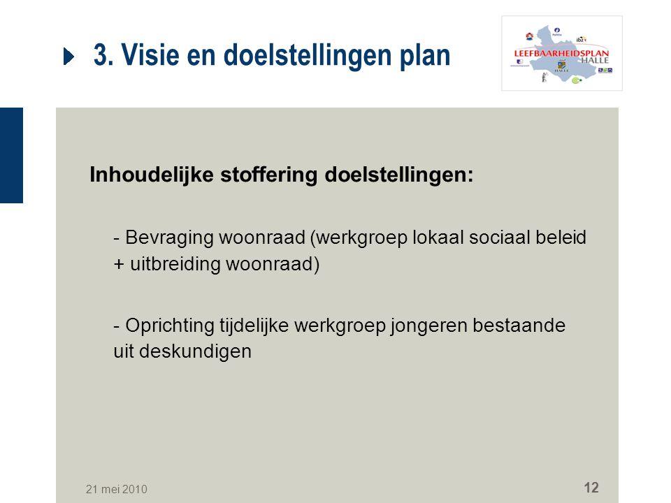 21 mei 2010 12 3. Visie en doelstellingen plan Inhoudelijke stoffering doelstellingen: - Bevraging woonraad (werkgroep lokaal sociaal beleid + uitbrei