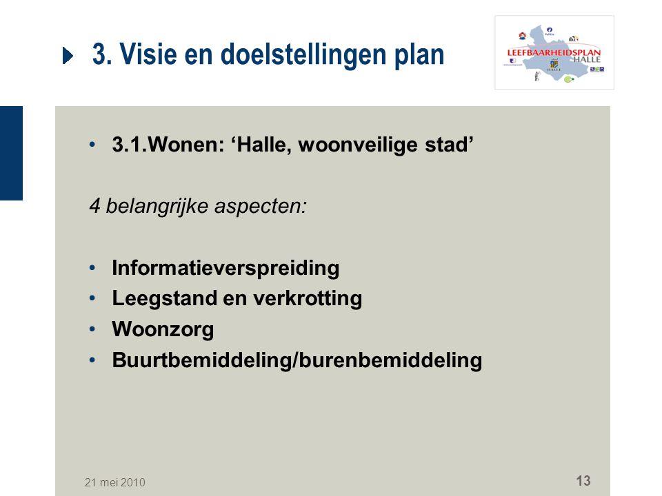 21 mei 2010 13 3. Visie en doelstellingen plan 3.1.Wonen: 'Halle, woonveilige stad' 4 belangrijke aspecten: Informatieverspreiding Leegstand en verkro