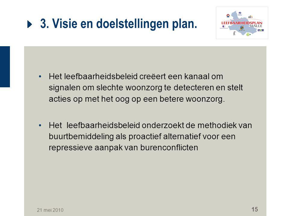 21 mei 2010 15 3. Visie en doelstellingen plan. Het leefbaarheidsbeleid creëert een kanaal om signalen om slechte woonzorg te detecteren en stelt acti