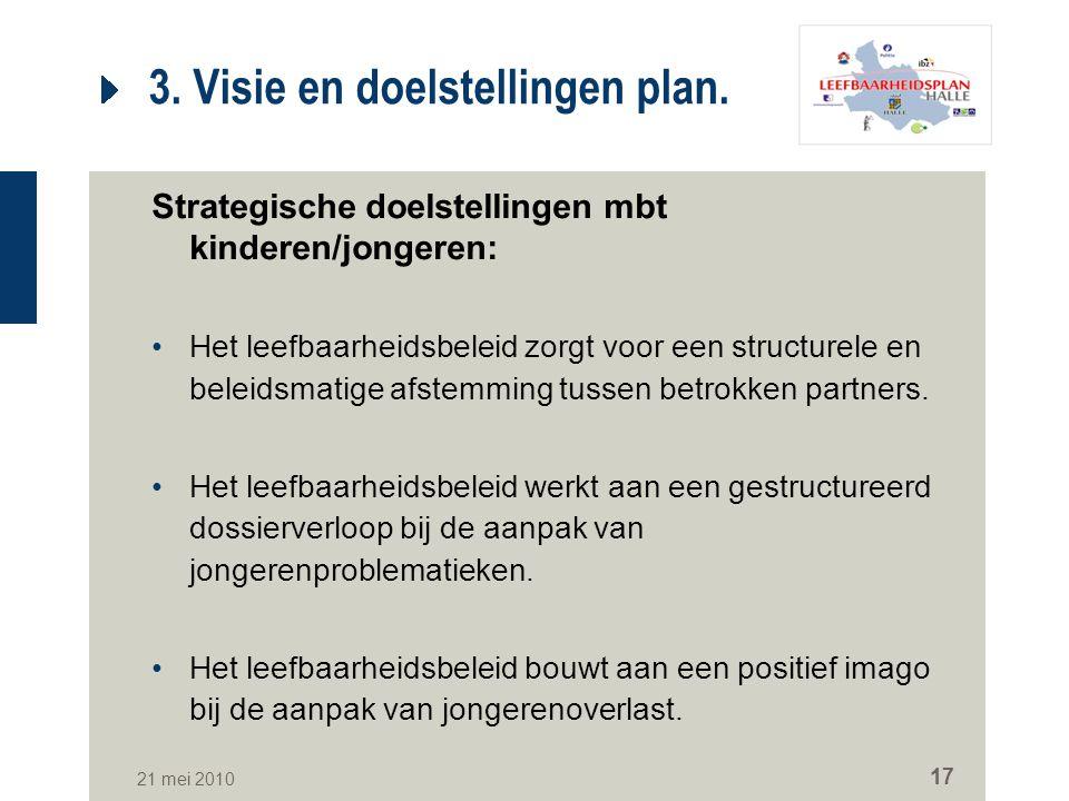 21 mei 2010 17 3. Visie en doelstellingen plan. Strategische doelstellingen mbt kinderen/jongeren: Het leefbaarheidsbeleid zorgt voor een structurele