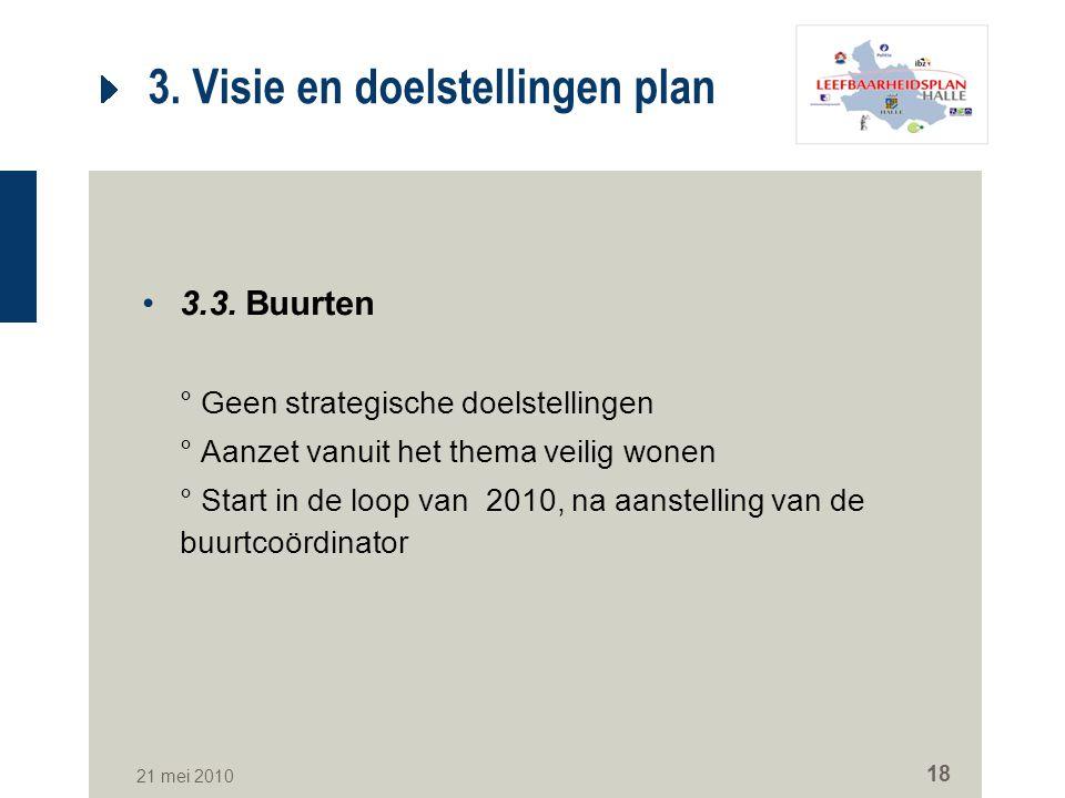 21 mei 2010 18 3. Visie en doelstellingen plan 3.3. Buurten ° Geen strategische doelstellingen ° Aanzet vanuit het thema veilig wonen ° Start in de lo