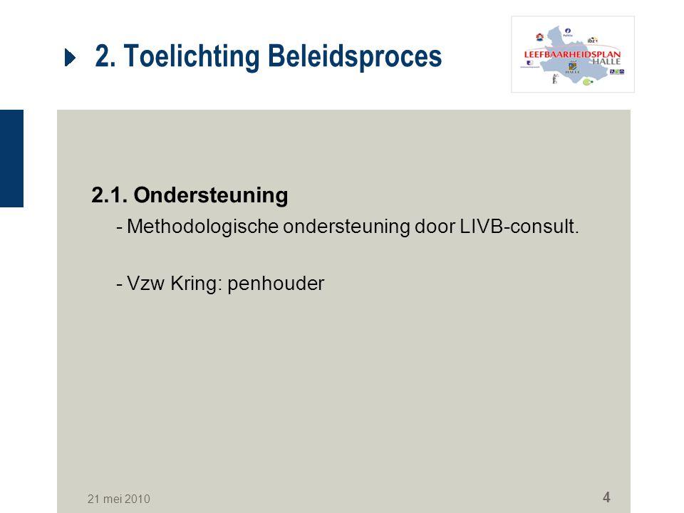 21 mei 2010 4 2. Toelichting Beleidsproces 2.1. Ondersteuning -Methodologische ondersteuning door LIVB-consult. -Vzw Kring: penhouder