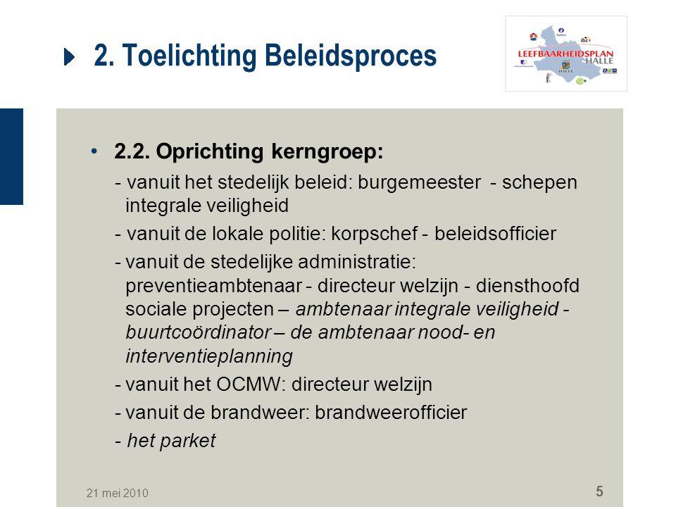 21 mei 2010 6 2.Toelichting Beleidsproces 2.3.