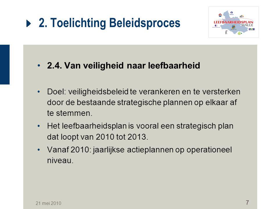 21 mei 2010 7 2. Toelichting Beleidsproces 2.4.