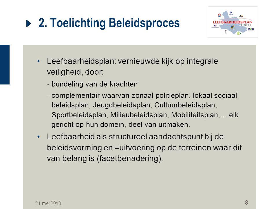 21 mei 2010 9 2.Toelichting Beleidsproces.