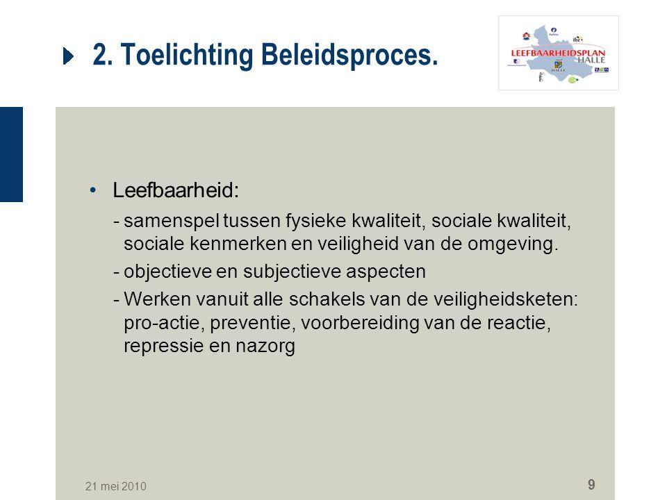 21 mei 2010 9 2. Toelichting Beleidsproces. Leefbaarheid: -samenspel tussen fysieke kwaliteit, sociale kwaliteit, sociale kenmerken en veiligheid van