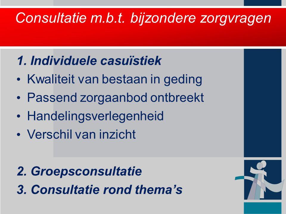 De fases van het consultatietraject Aanmeldingsfase Oriëntatiefase Adviesfase Implementatiefase Evaluatiefase Afsluitingsfase