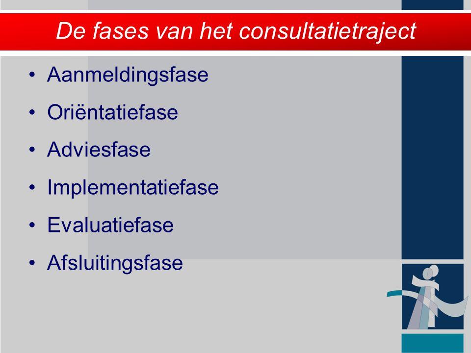 Aanmelding OriëntatieAfsluiten Implementatie Afsluiten Schema werkwijze CCE Consultatie Onderzoek Advies Afsluiten
