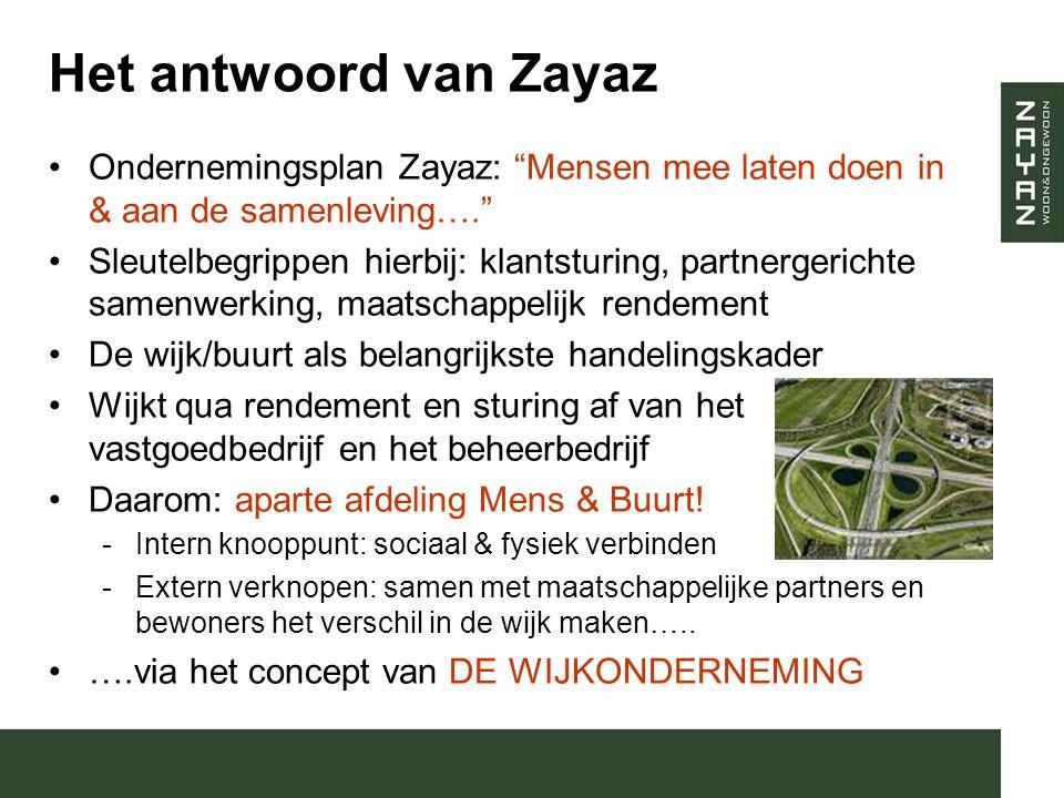 """Het antwoord van Zayaz Ondernemingsplan Zayaz: """"Mensen mee laten doen in & aan de samenleving…."""" Sleutelbegrippen hierbij: klantsturing, partnergerich"""
