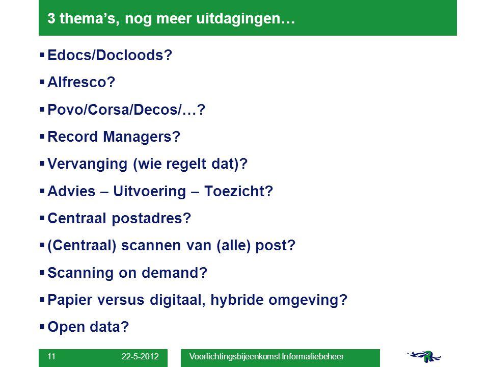 22-5-2012 Voorlichtingsbijeenkomst Informatiebeheer 11 3 thema's, nog meer uitdagingen…  Edocs/Docloods.
