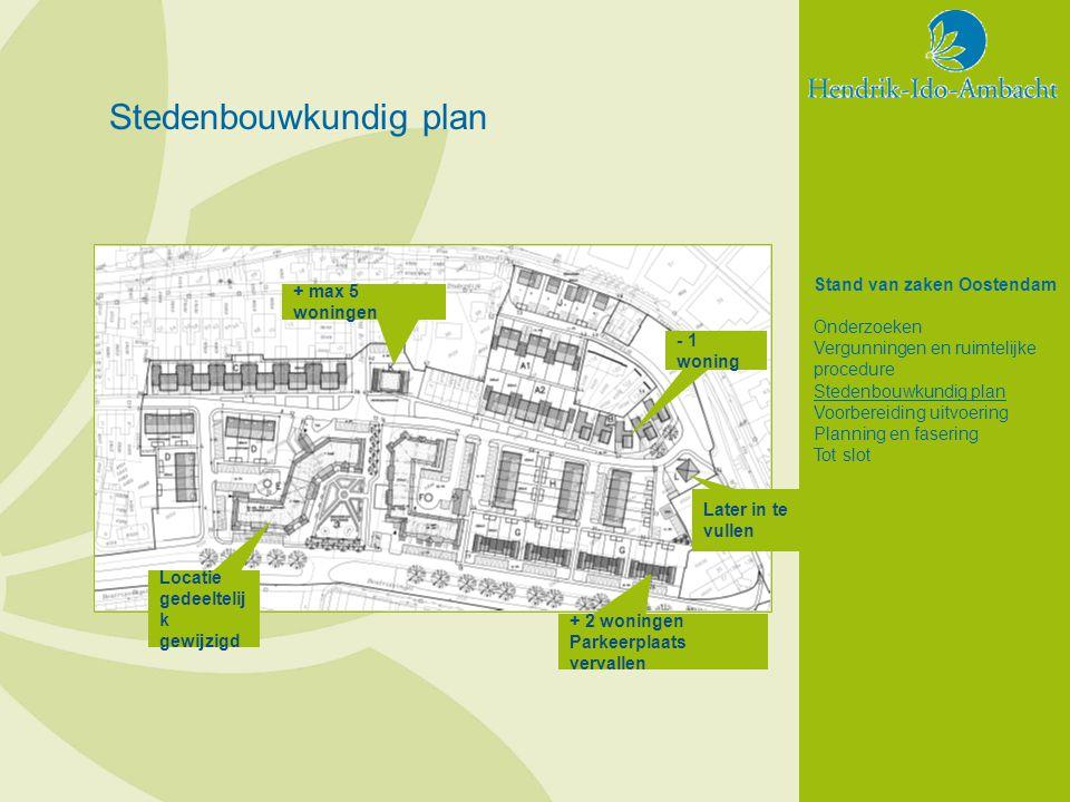Stedenbouwkundig plan Stand van zaken Oostendam Onderzoeken Vergunningen en ruimtelijke procedure Stedenbouwkundig plan Voorbereiding uitvoering Planning en fasering Tot slot Locatie gedeeltelij k gewijzigd + 2 woningen Parkeerplaats vervallen - 1 woning Later in te vullen + max 5 woningen