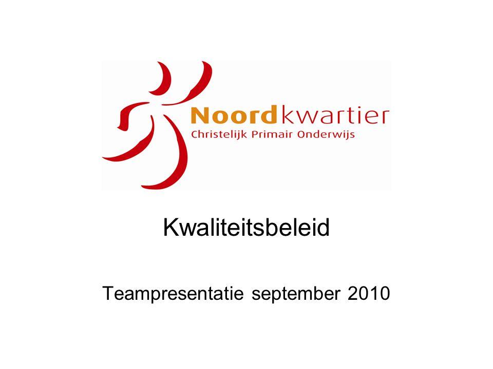 Kwaliteitsbeleid Teampresentatie september 2010