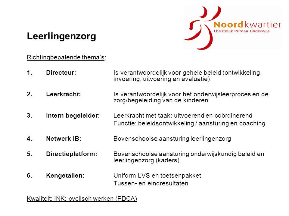 Leerlingenzorg Richtingbepalende thema's: 1.Directeur: Is verantwoordelijk voor gehele beleid (ontwikkeling, invoering, uitvoering en evaluatie) 2.Lee