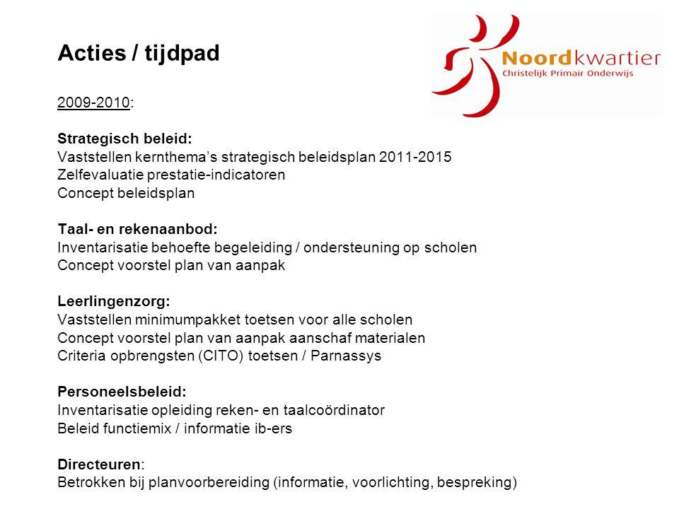 Acties / tijdpad 2009-2010: Strategisch beleid: Vaststellen kernthema's strategisch beleidsplan 2011-2015 Zelfevaluatie prestatie-indicatoren Concept