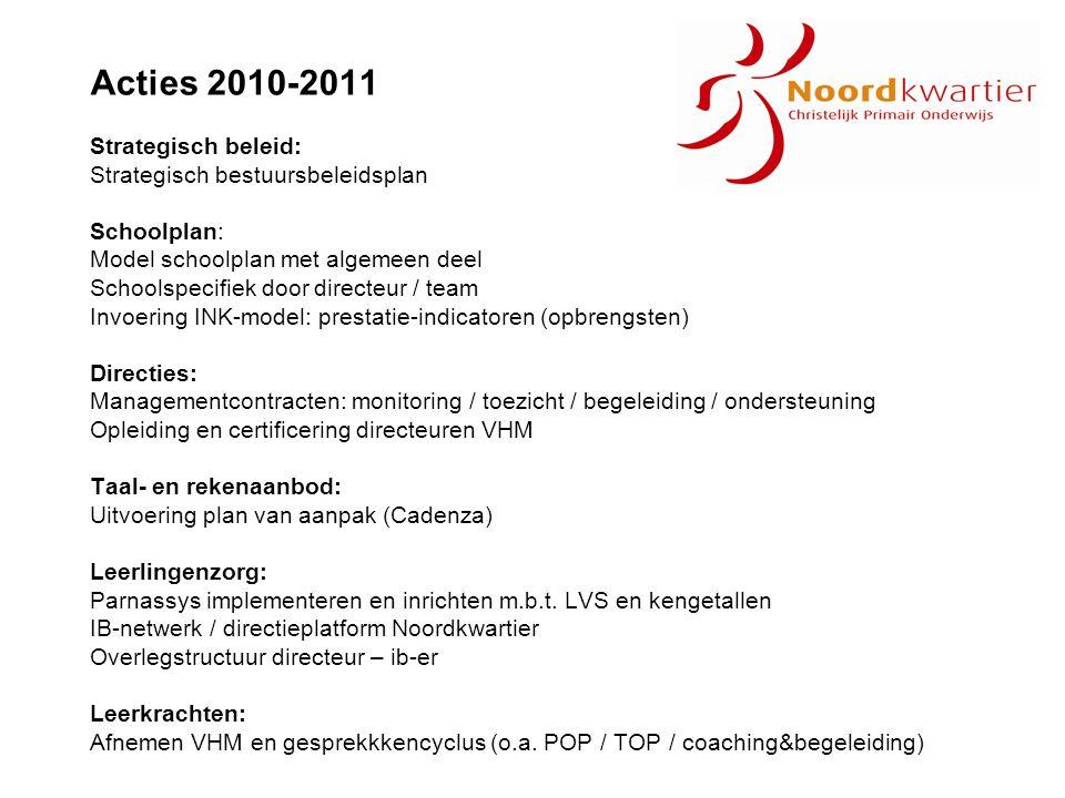 Acties 2010-2011 Strategisch beleid: Strategisch bestuursbeleidsplan Schoolplan: Model schoolplan met algemeen deel Schoolspecifiek door directeur / t