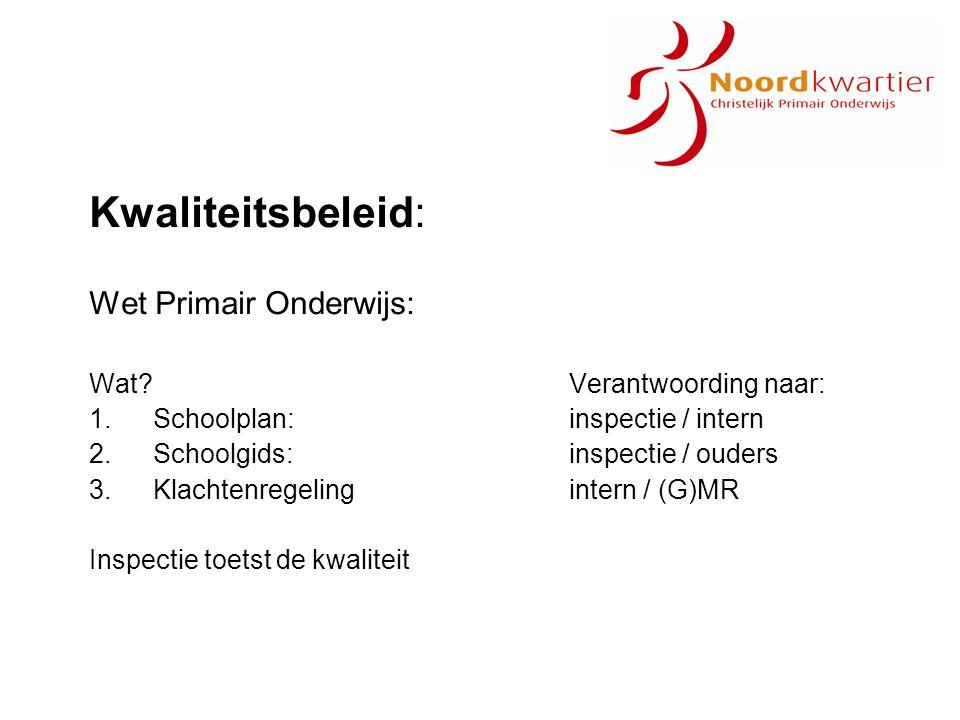 Kwaliteitsbeleid: Wet Primair Onderwijs: Wat?Verantwoording naar: 1.Schoolplan:inspectie / intern 2.Schoolgids:inspectie / ouders 3.Klachtenregelingin