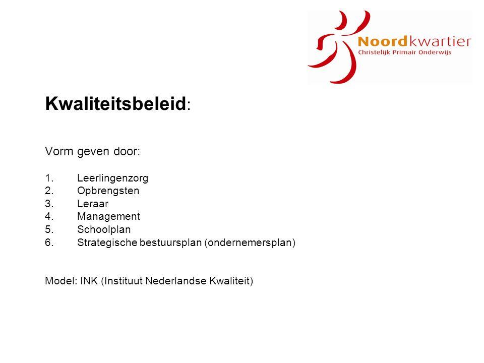 Acties 2010-2011 Strategisch beleid: Strategisch bestuursbeleidsplan Schoolplan: Model schoolplan met algemeen deel Schoolspecifiek door directeur / team Invoering INK-model: prestatie-indicatoren (opbrengsten) Directies: Managementcontracten: monitoring / toezicht / begeleiding / ondersteuning Opleiding en certificering directeuren VHM Taal- en rekenaanbod: Uitvoering plan van aanpak (Cadenza) Leerlingenzorg: Parnassys implementeren en inrichten m.b.t.