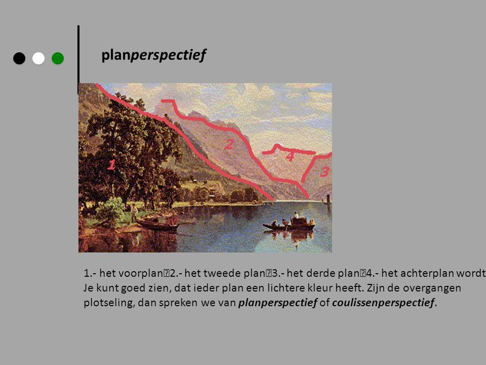 planperspectief 1.- het voorplan 2.- het tweede plan 3.- het derde plan 4.- het achterplan wordt gevormd door de besneeuwde bergtop Je kunt goed zien,