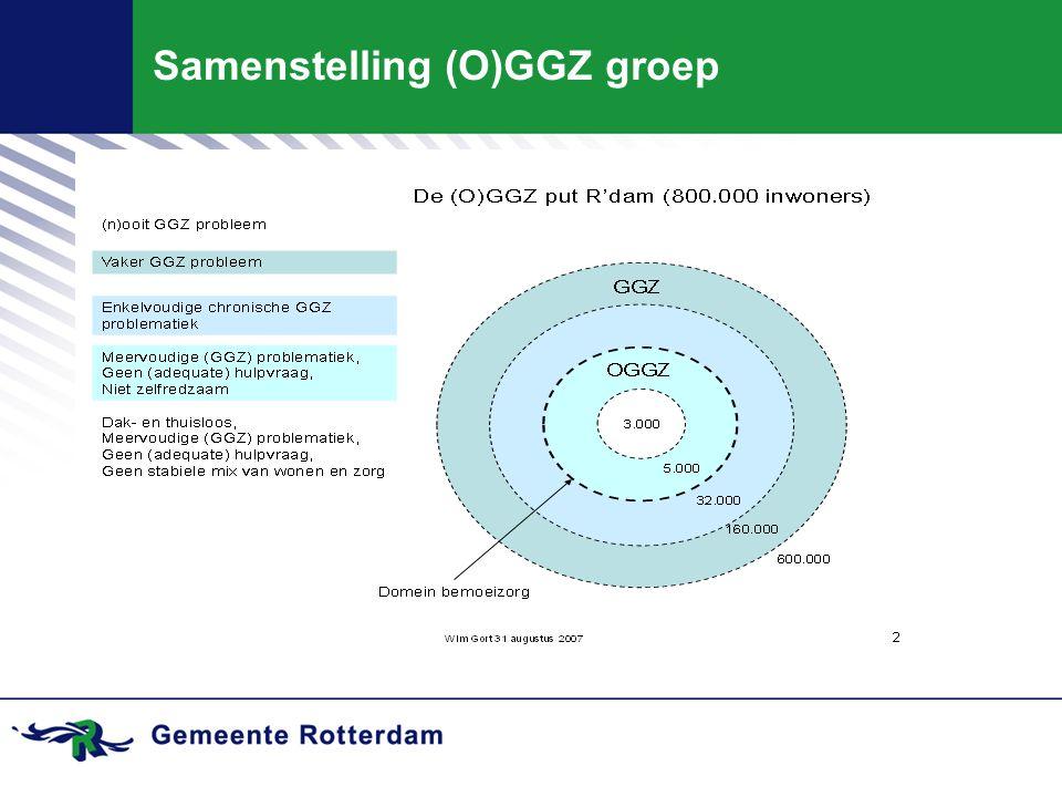 Samenstelling (O)GGZ groep