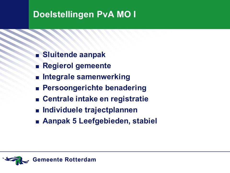 Doelstellingen PvA MO I. Sluitende aanpak. Regierol gemeente. Integrale samenwerking. Persoongerichte benadering. Centrale intake en registratie. Indi