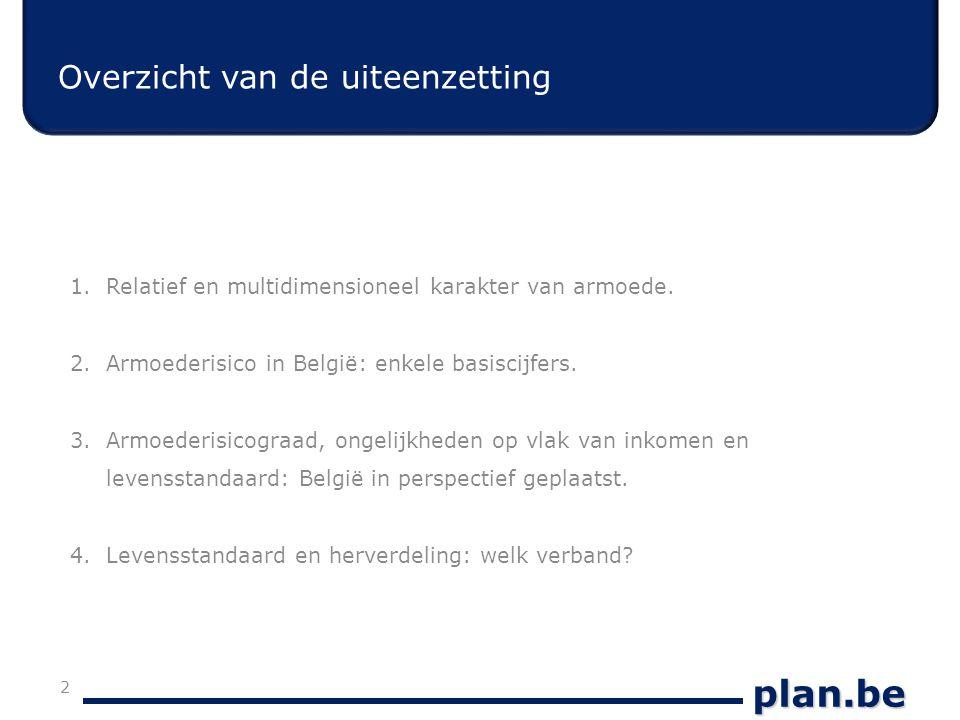 plan.be 1.