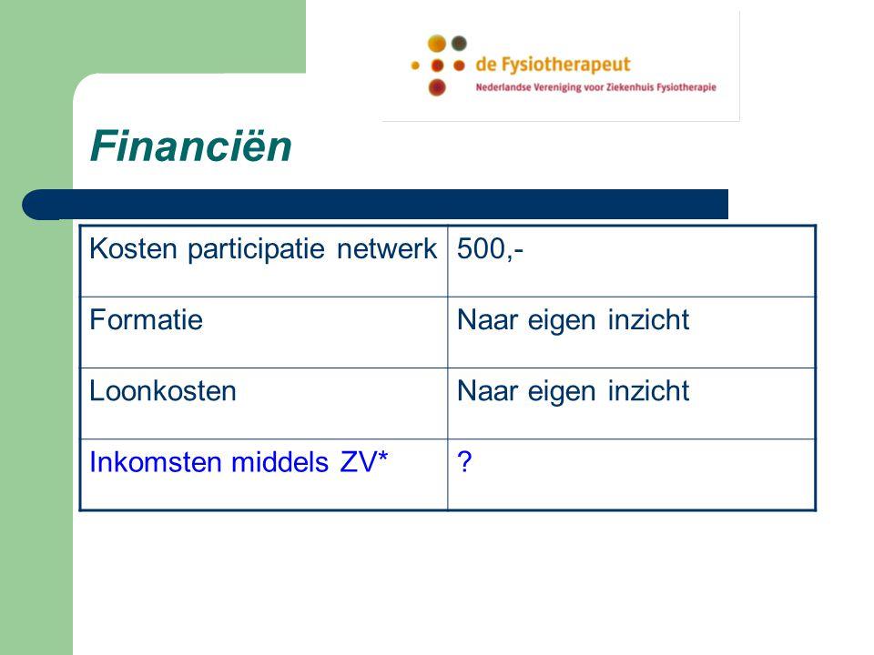 Financiën Kosten participatie netwerk500,- FormatieNaar eigen inzicht LoonkostenNaar eigen inzicht Inkomsten middels ZV*?