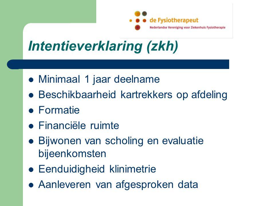 Intentieverklaring (zkh) Minimaal 1 jaar deelname Beschikbaarheid kartrekkers op afdeling Formatie Financiële ruimte Bijwonen van scholing en evaluatie bijeenkomsten Eenduidigheid klinimetrie Aanleveren van afgesproken data