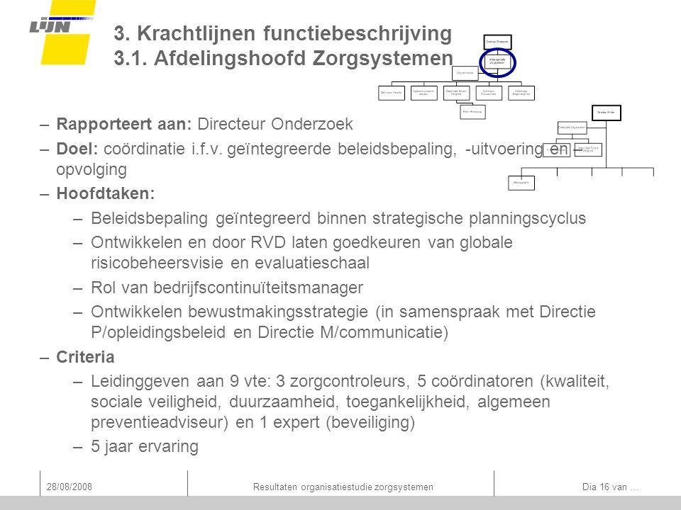 28/08/2008Resultaten organisatiestudie zorgsystemen Dia 16 van … 3. Krachtlijnen functiebeschrijving 3.1. Afdelingshoofd Zorgsystemen –Rapporteert aan