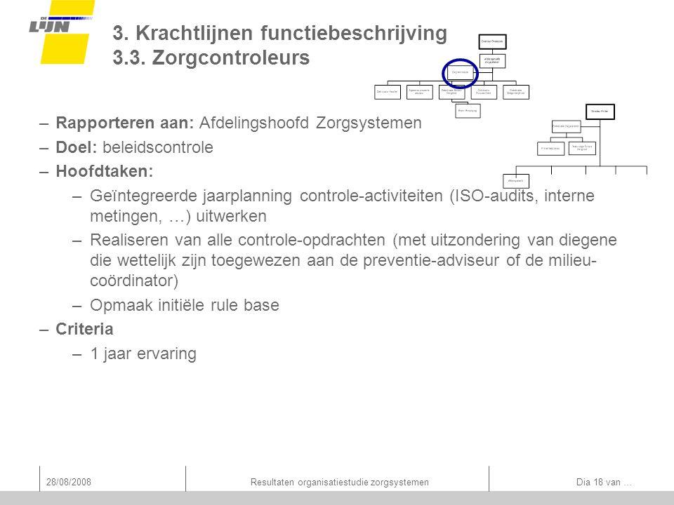 28/08/2008Resultaten organisatiestudie zorgsystemen Dia 18 van … 3. Krachtlijnen functiebeschrijving 3.3. Zorgcontroleurs –Rapporteren aan: Afdelingsh