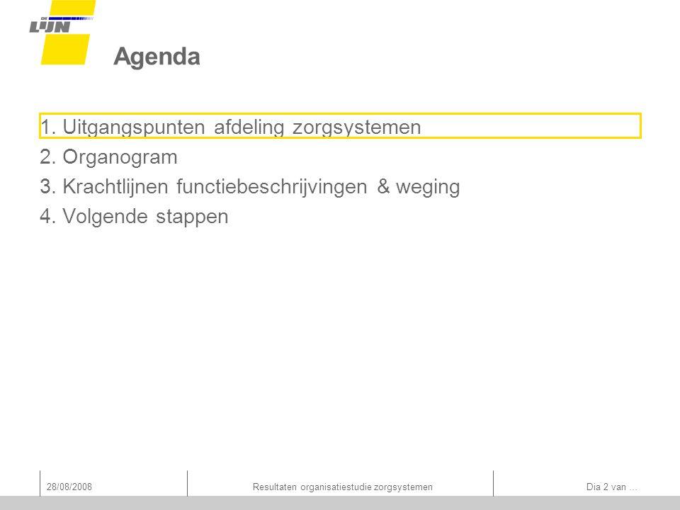 28/08/2008Resultaten organisatiestudie zorgsystemen Dia 2 van … Agenda 1.Uitgangspunten afdeling zorgsystemen 2.Organogram 3.Krachtlijnen functiebeschrijvingen & weging 4.Volgende stappen