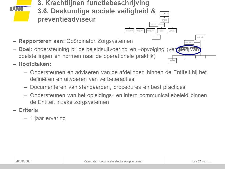 28/08/2008Resultaten organisatiestudie zorgsystemen Dia 21 van … 3. Krachtlijnen functiebeschrijving 3.6. Deskundige sociale veiligheid & preventieadv
