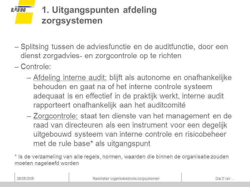 28/08/2008Resultaten organisatiestudie zorgsystemen Dia 3 van … 1. Uitgangspunten afdeling zorgsystemen –Splitsing tussen de adviesfunctie en de audit