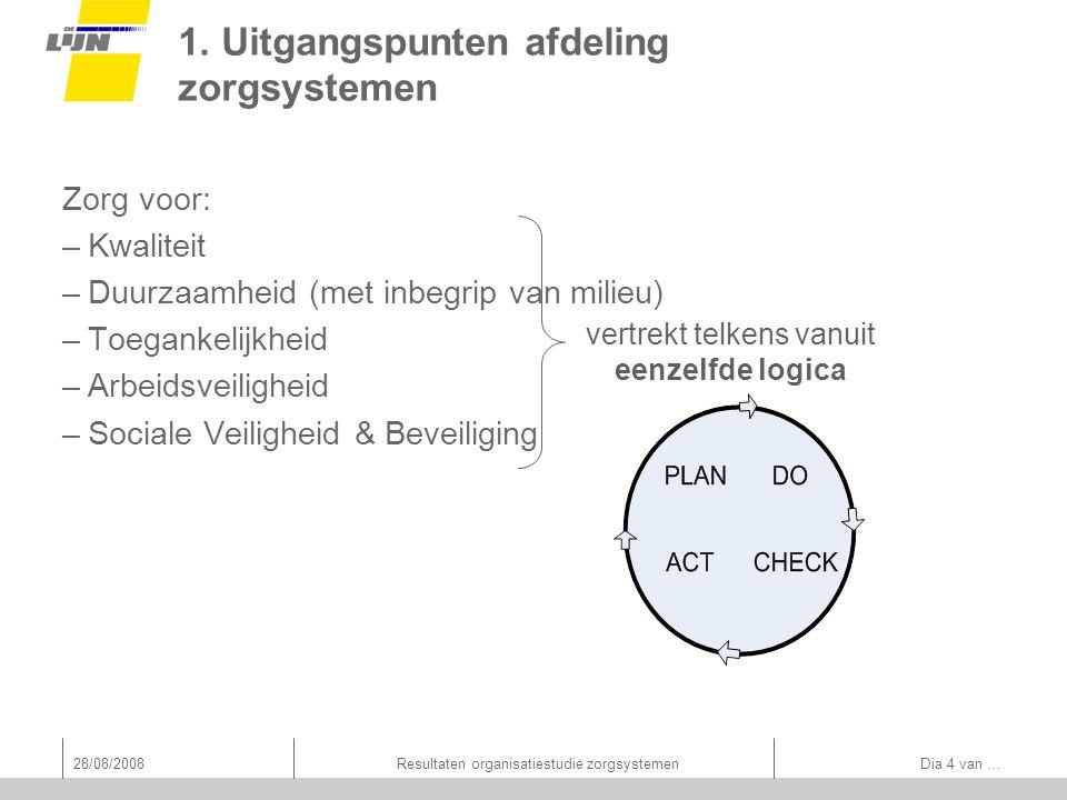 28/08/2008Resultaten organisatiestudie zorgsystemen Dia 4 van … 1.