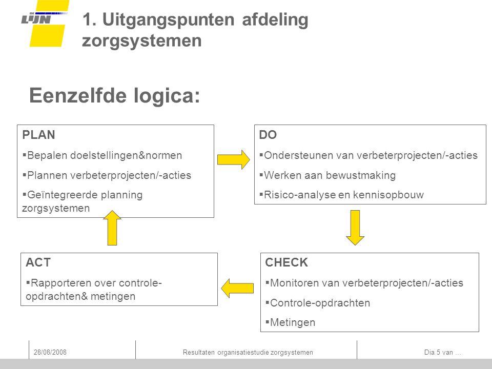 28/08/2008Resultaten organisatiestudie zorgsystemen Dia 5 van … 1. Uitgangspunten afdeling zorgsystemen Eenzelfde logica: PLAN  Bepalen doelstellinge