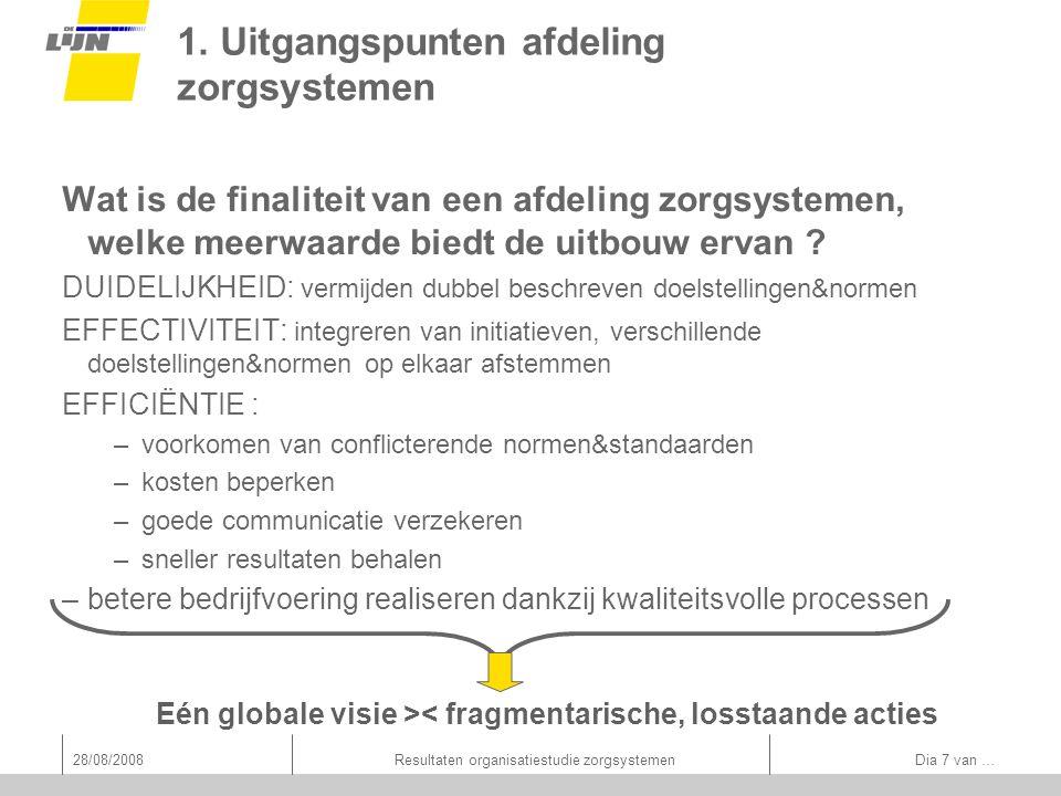 28/08/2008Resultaten organisatiestudie zorgsystemen Dia 7 van … 1.